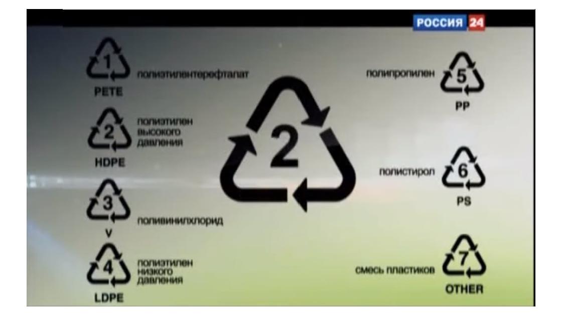 спецификация пластика